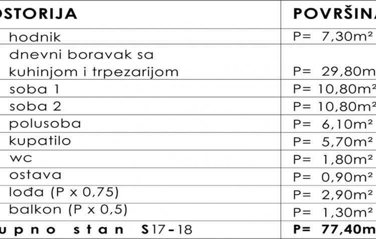 inprozgroup_slatinska_sprat2_stan_S17_18_opis