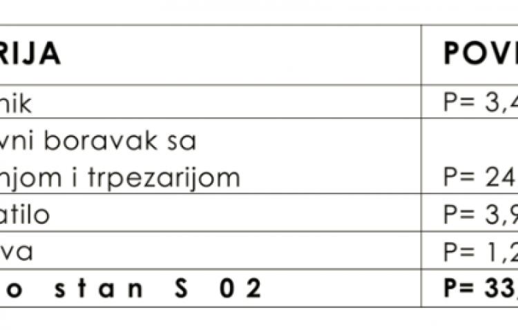 inprozgroup_slatinska_tlocrt_prizemlje_S02_opis